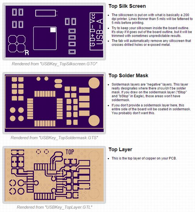 Лоукостеры-производители печатных плат с социальным уклоном - 3