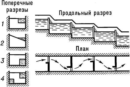 ГЭС изнутри - 11