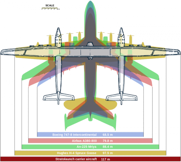 Размах крыльев Stratolaunch составит 117,3 м