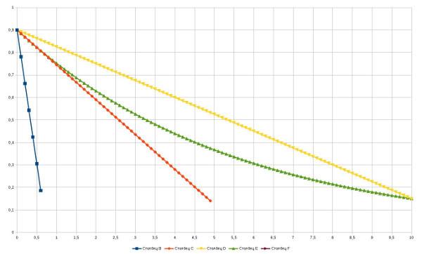 О разработке головок 3D FDM-принтеров. Часть 2 - 4
