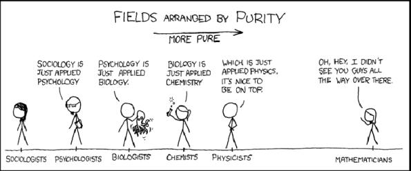Вы не Data Scientist - 2