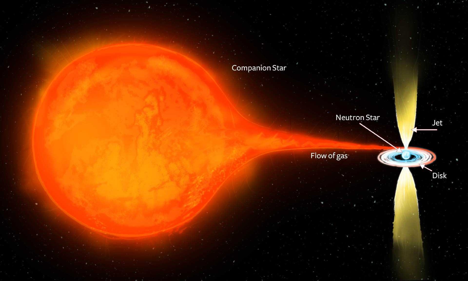 neutron star size - HD 1920×1152