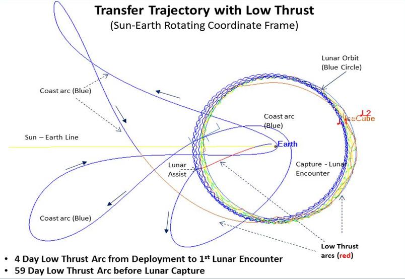 NASA готовит рой микроспутников к Луне - 7