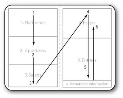 Как рестораны создают меню: 4 дизайн-техники - 3
