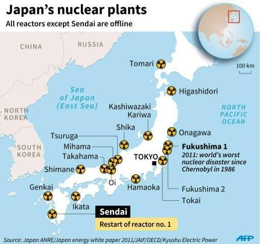 Япония снова запускает свои АЭС после двухлетнего простоя - 2