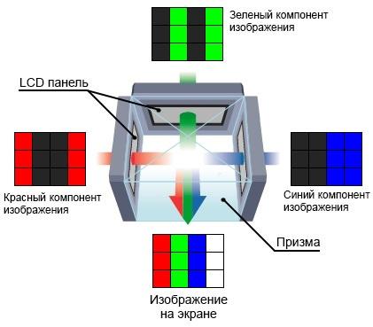 Epson «Crystal Clear Fine» vs «обычная матрица» - 2