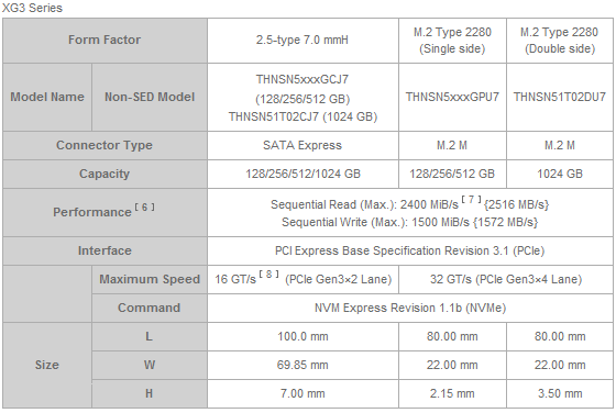 Toshiba XG3