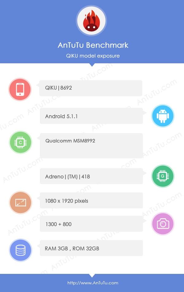 Первый смартфон QiKU: спецификации