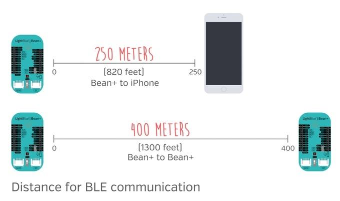 LightBlue Bean+: Bluetooth Arduino для эпохи мобильных устройств - 4