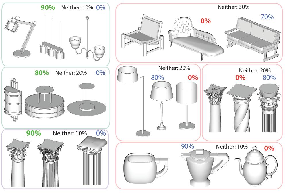 ИИ научился определять предметы в одном стиле - 6