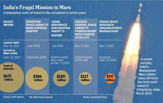 Mangalyaan прислал детальные изображения поверхности Марса - 4