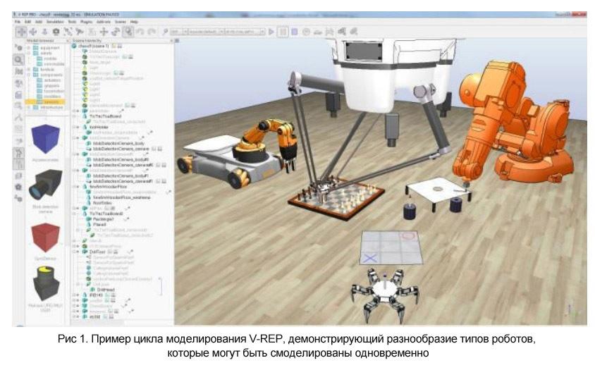 V-REP — гибкая и масштабируемая платформа для робомоделирования - 1