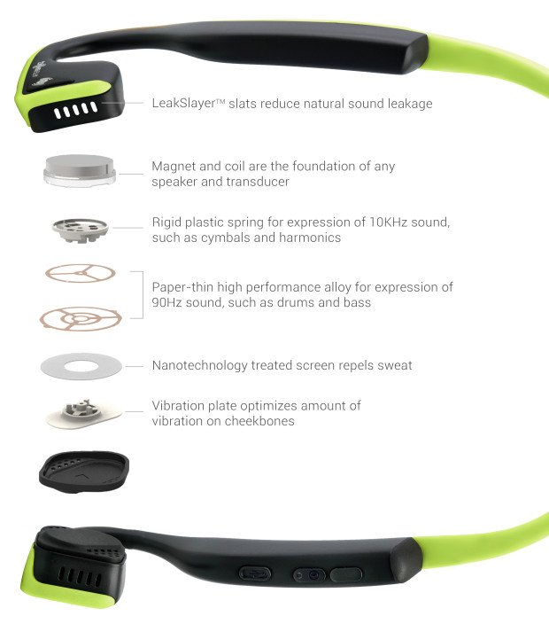AfterShokz Trekz Titanium™: новая версия наушников с костной проводимостью звука - 4