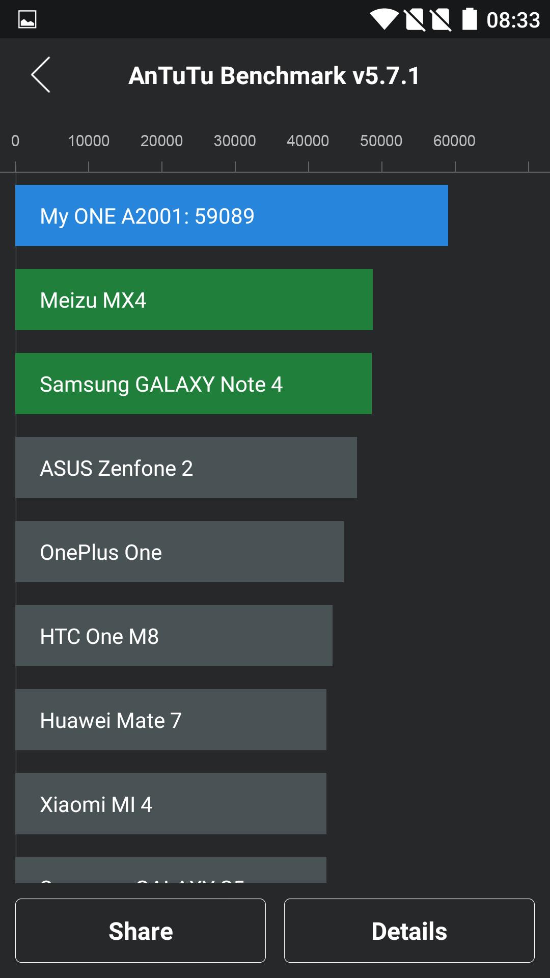 Первое впечатление о новинке OnePlus Two - 25