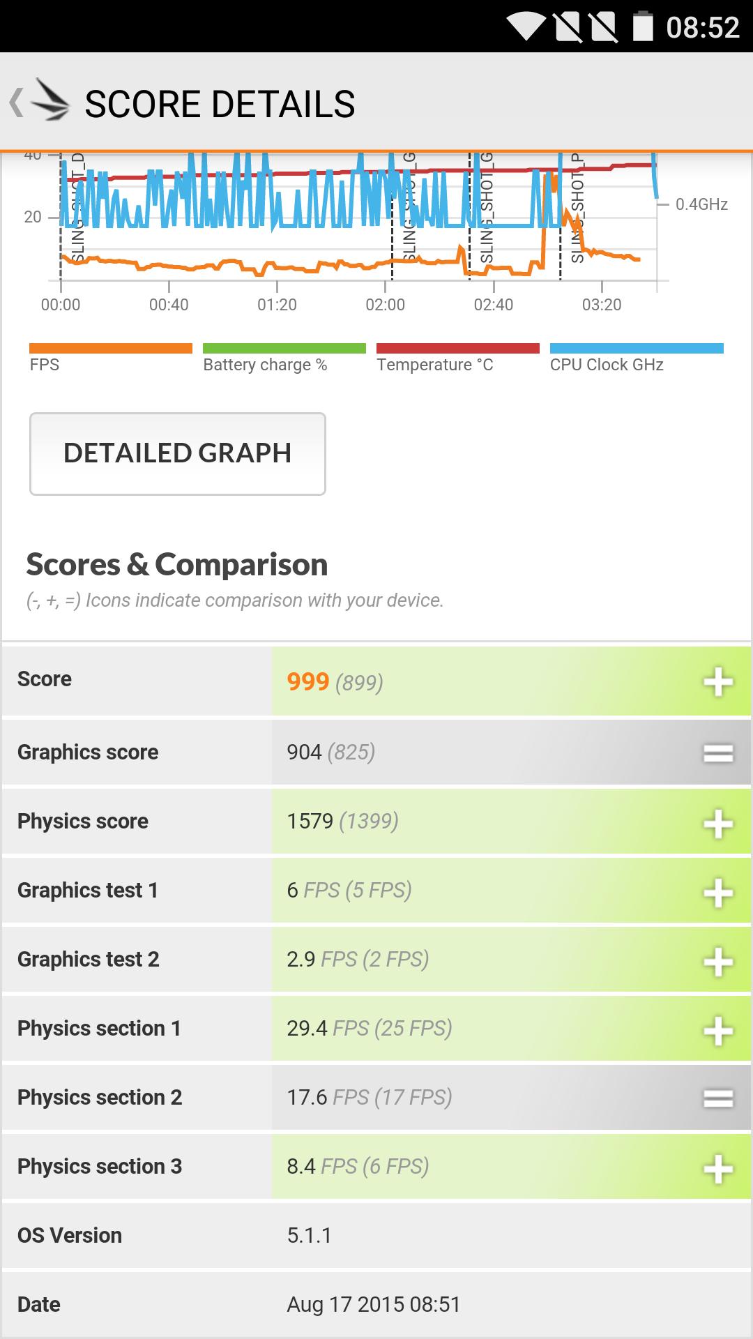 Первое впечатление о новинке OnePlus Two - 27