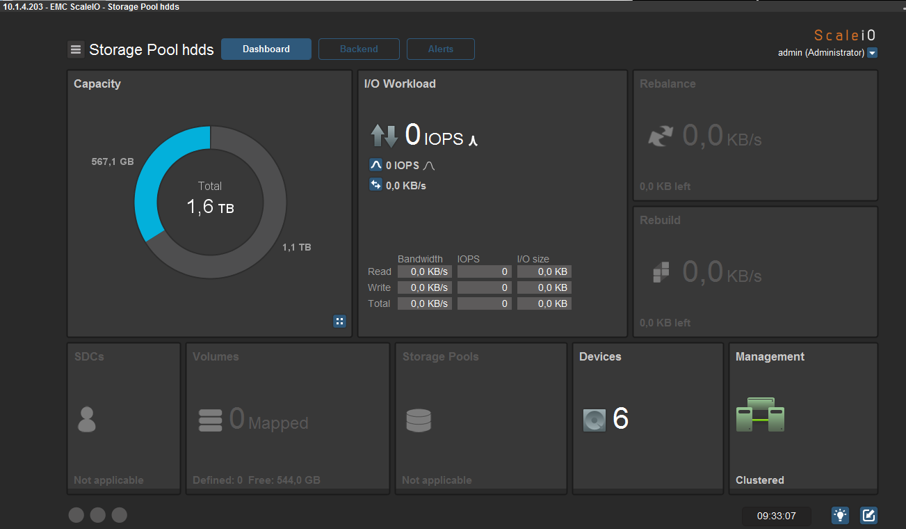 Как мы тестировали software defined storage aka Virtual SAN - 4
