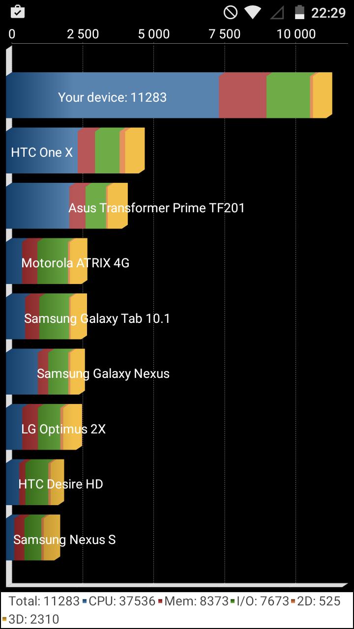 Обзор Just5 Blaster 2: новый дизайнерский смартфон от бренда, обогнавшего по продажам iPhone и Samsung* - 31