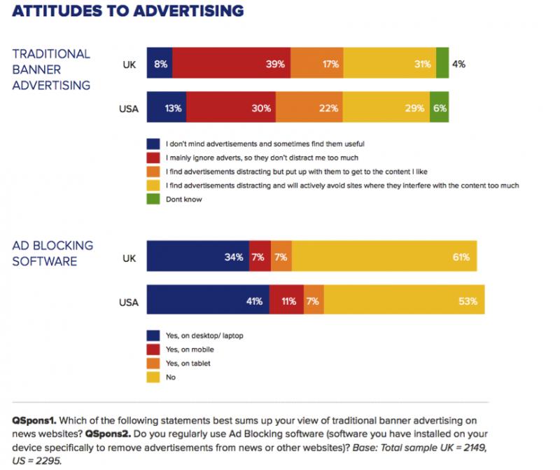 Грядет революция в блокировании онлайн-рекламы (Часть 2) - 2