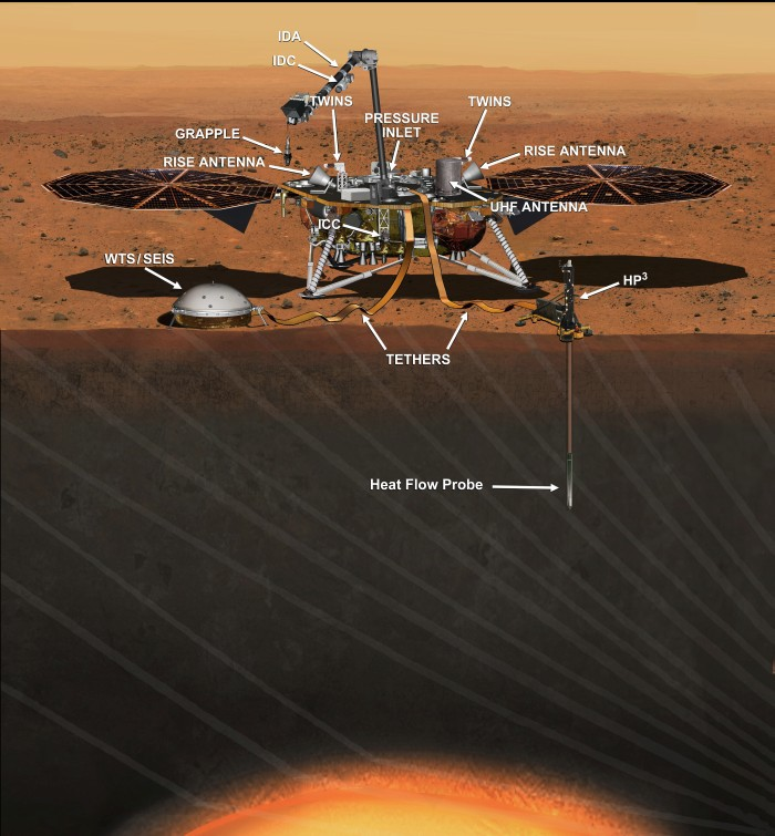 Отправь своё имя на Марс, не отходя от компьютера - 2