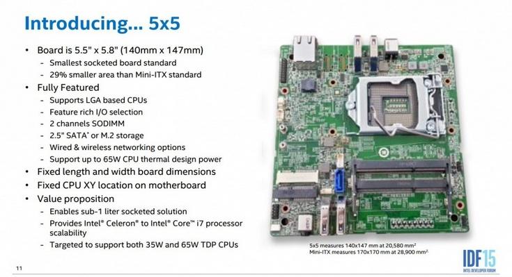 Intel представила форм-фактор Intel 5x5