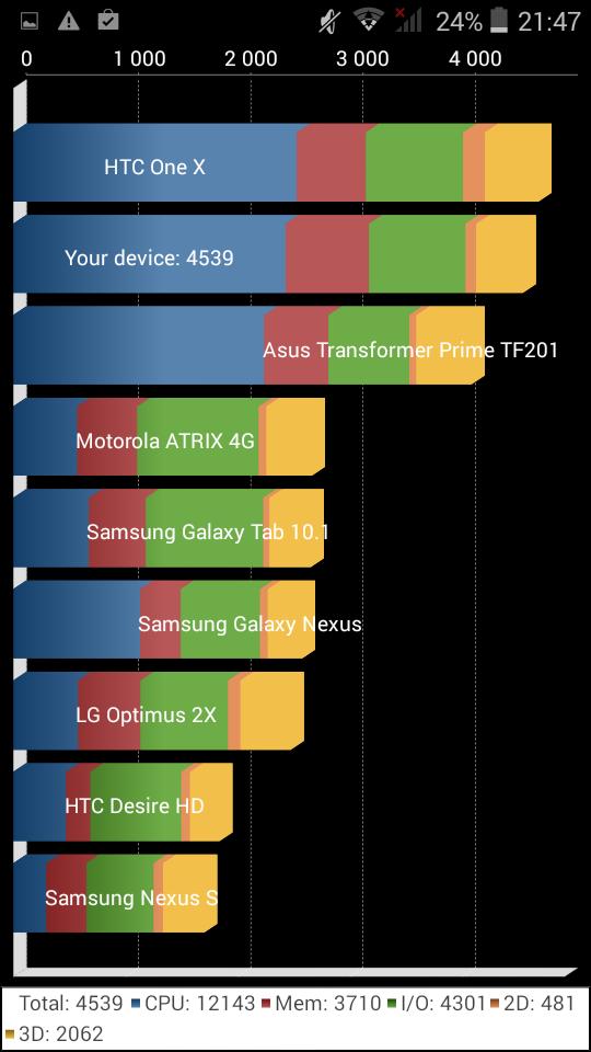 Обзор DEXP Ixion ML 4.5'': смартфон-долгожитель – неделя без розетки за 4 990 рублей - 29