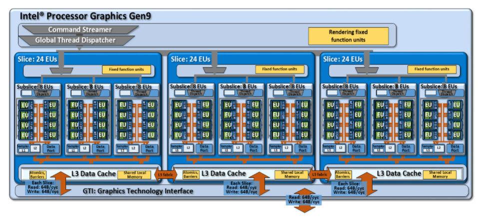 Новинки от Intel - 13