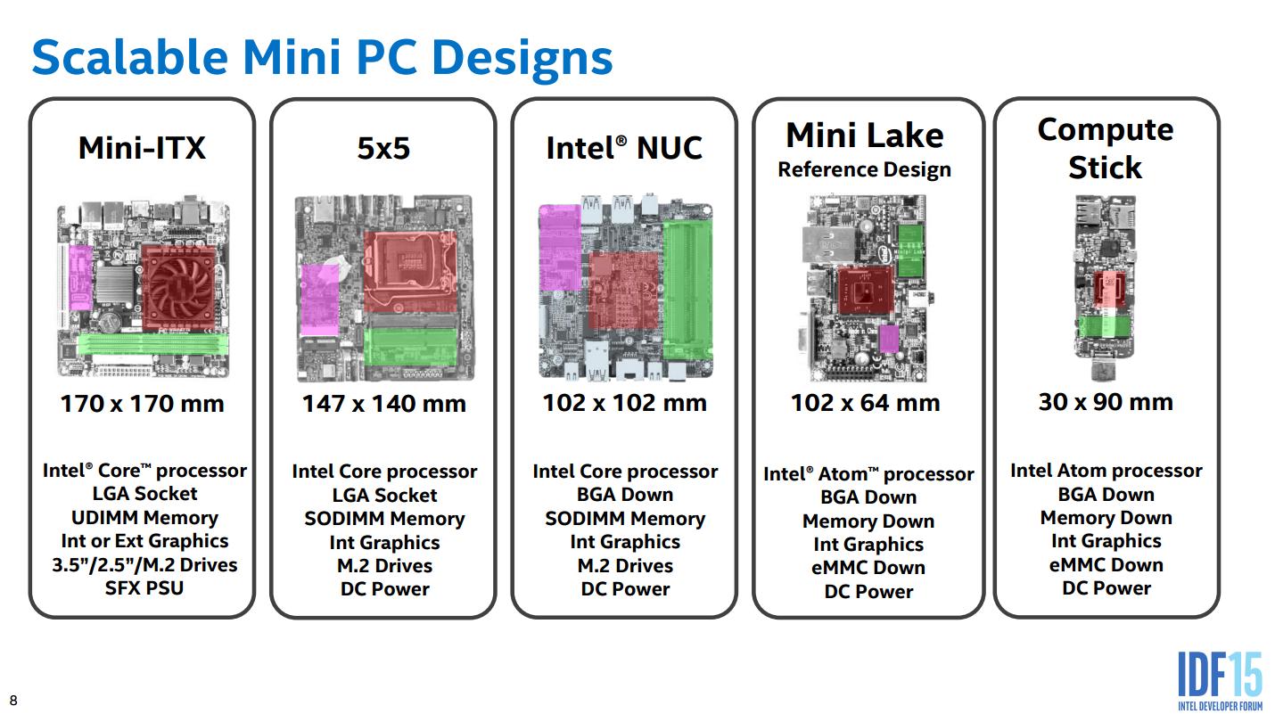 Новинки от Intel - 16