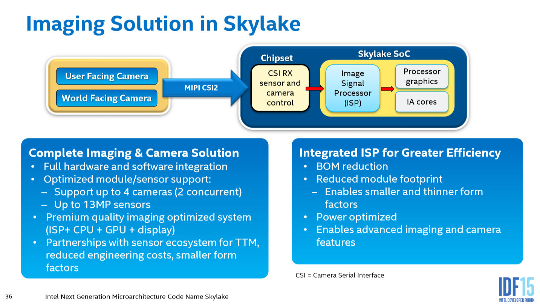 Новинки от Intel - 7