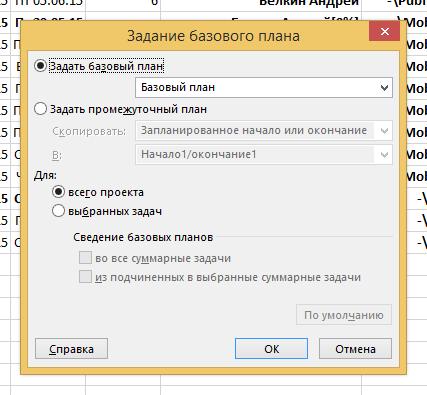 Управление разработкой в проектах по созданию сложных программных систем. Опыт использования MS Project и Team Foundation Server - 13