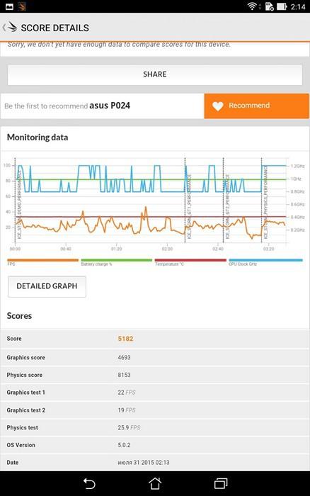 Обзор планшета ASUS ZenPad 8.0 - 25