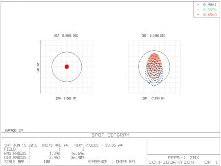 Оптическая насадка — телеконвертер 4х кратности - 3