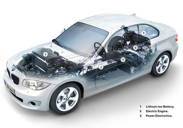 Все автомобили BMW перейдут на электрическую тягу в течение десяти лет - 5