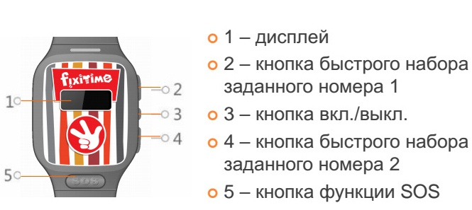 Fixitime Smart Watch — детские шпионские часы - 4