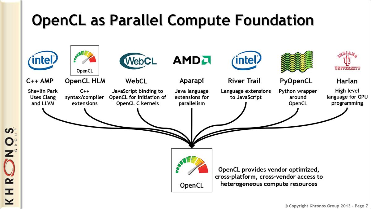 OpenCL в Adobe Premiere Pro: насколько GPU быстрее CPU? - 3