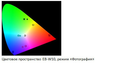 Форсируем цвета проектора с «Epson Cinema Filter» - 10