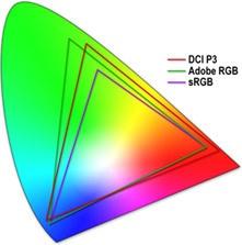 Форсируем цвета проектора с «Epson Cinema Filter» - 3