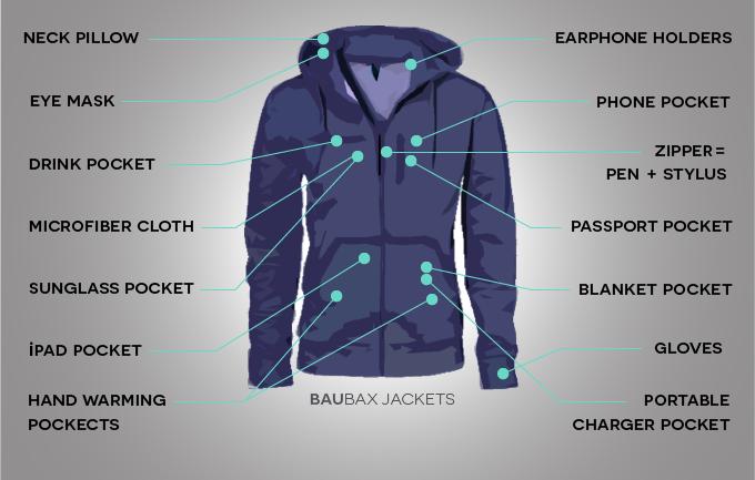 Куртка для путешественников получила на Kickstarter $8 млн вместо $20 тысяч - 1