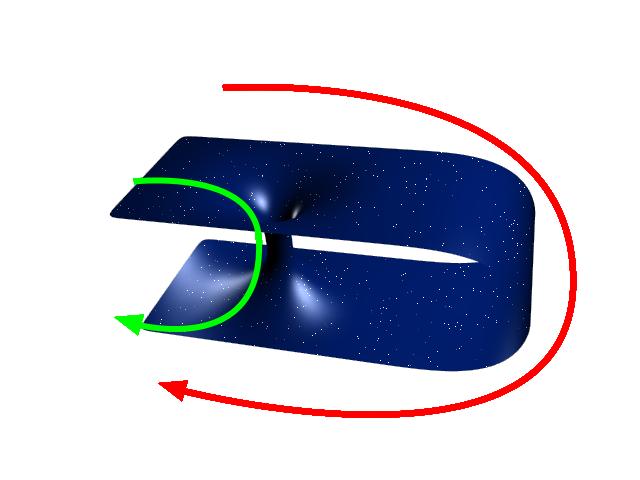 Испанские физики сделали магнитную «червоточину» - 1