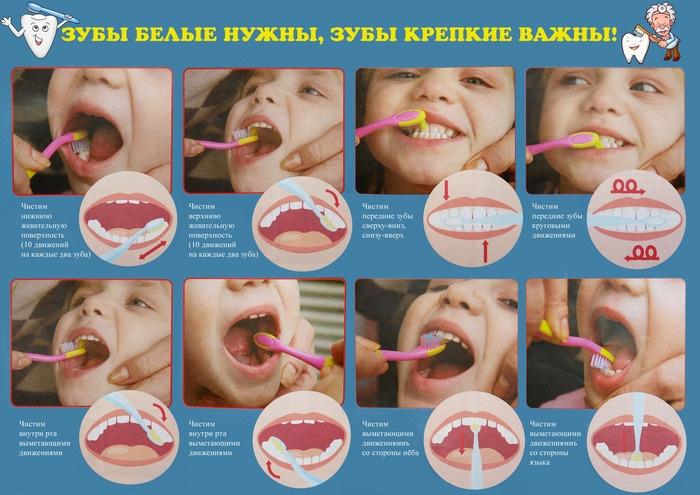 Зубная щетка для детей Grush: превращаем рутину в игру - 2