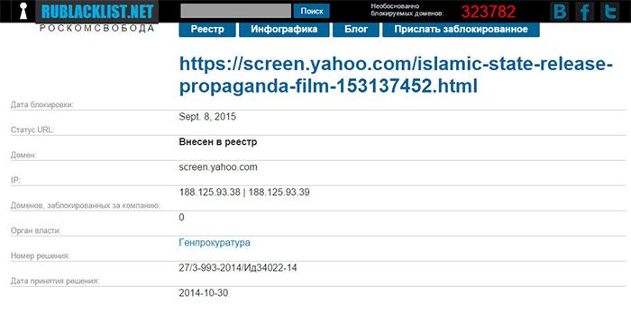 [Блокировка снята] Очередные жертвы блокировки — Flickr и другие сайты Yahoo - 1