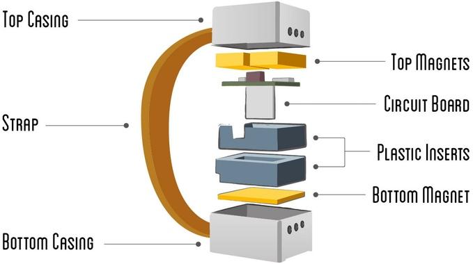 Nipper — самое маленькое зарядное устройство в мире - 6