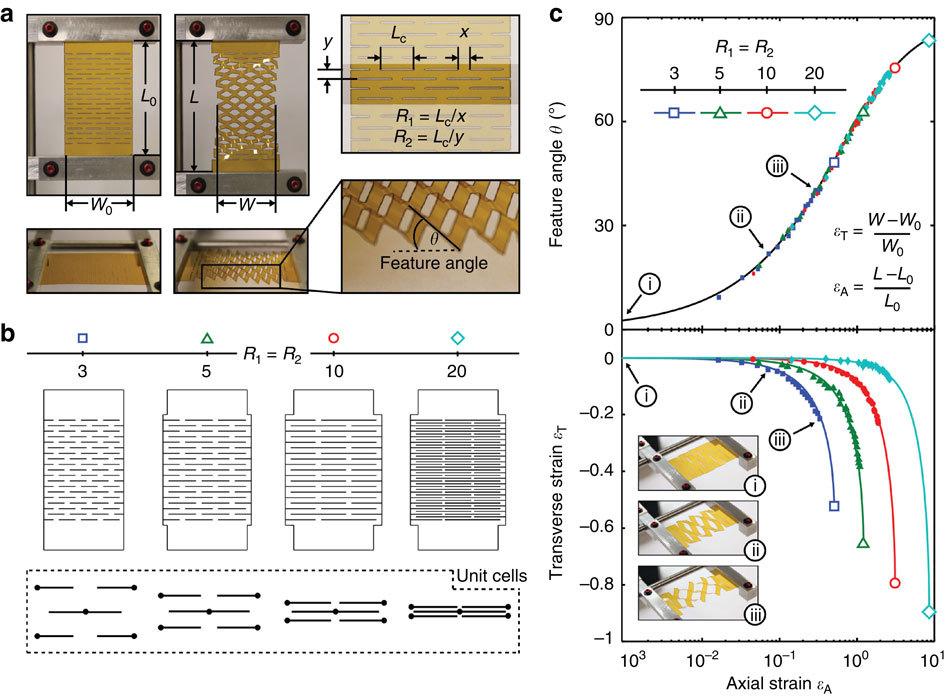 Японская техника киригами поворачивает солнечные панели к Солнцу - 3