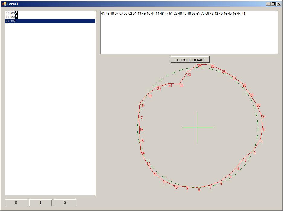 Электронный анализатор восьмерки и овала велосипедного колеса - 1