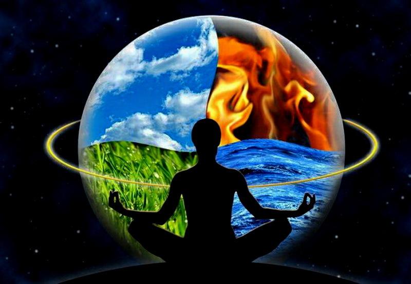 Наука и медитация - 1