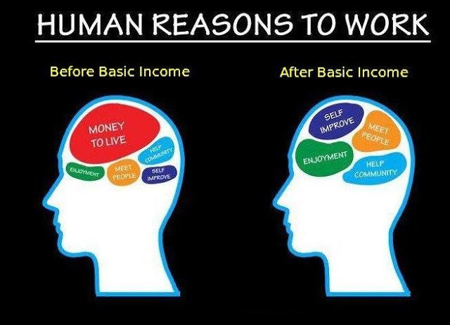 Представьте мир, в котором не требуется зарабатывать на жизнь - 1