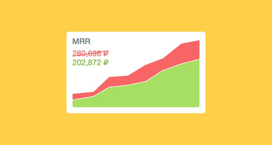 Вы рассчитываете MRR неверно, и вот почему - 1