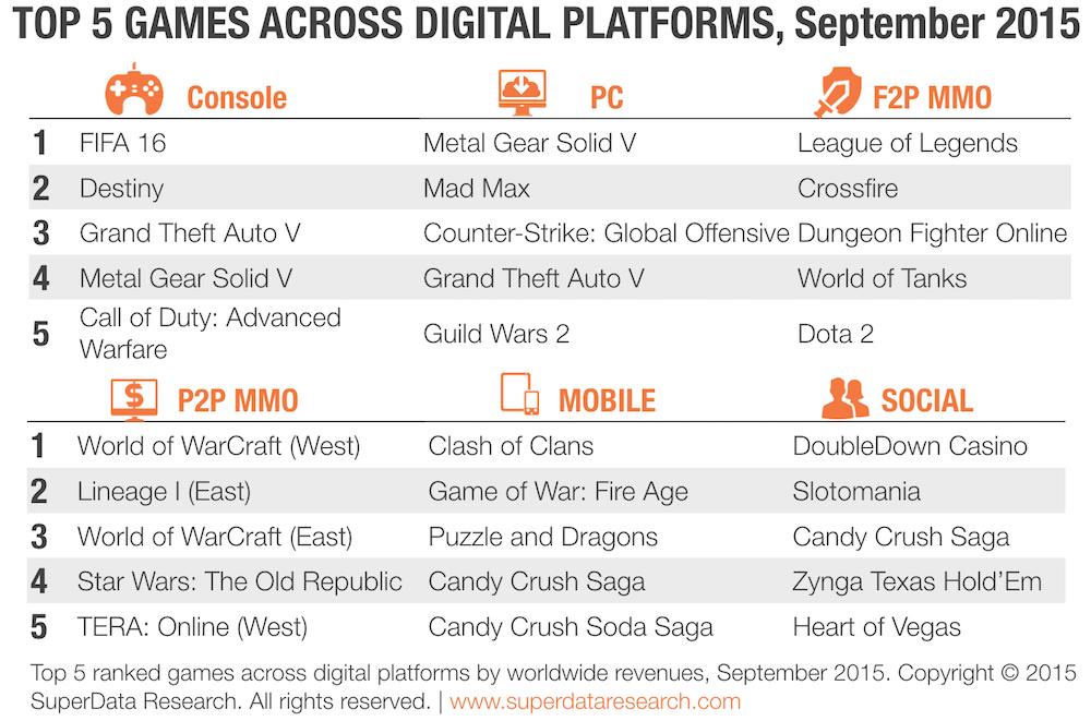 Игры в деньги: Riot Games и League of Legends - 6