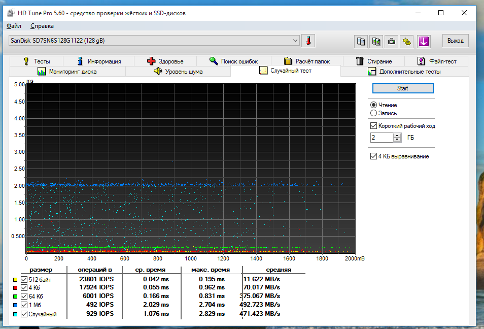 SSD M.2 – Реалии стандарта и обзор доступной модели Sandisk X300 - 16