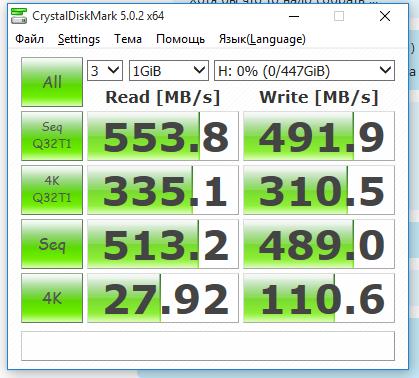 SSD M.2 – Реалии стандарта и обзор доступной модели Sandisk X300 - 21