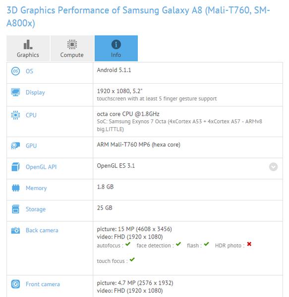 Смартфон Samsung Galaxy A8 оснастят производительной платформой